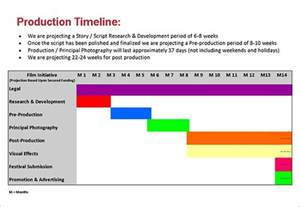 production timeline template 7 production timeline templates free excel pdf format