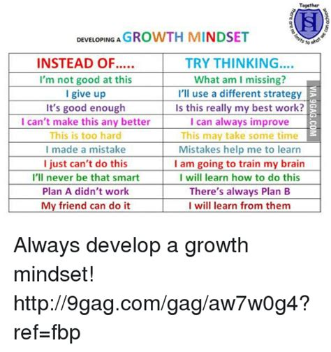 Together Developing A Growth Mindset Instead Of Try Thinking I M Not Good At This What Am L Growth Mindset Template