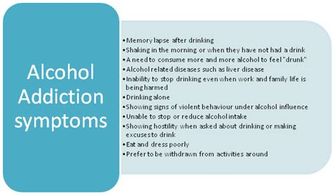 Brain Detox Symptoms by Addiction Signs And Symptoms My Health Archive