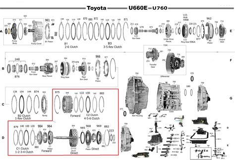 automotive repair manual 2012 toyota venza transmission control drum c1 c2 set for automatic transmission u760e toyota camry 09 up rav4 11 up venza 08 up