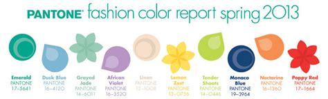 pantone color report video pantone fashion color report spring 2013 male