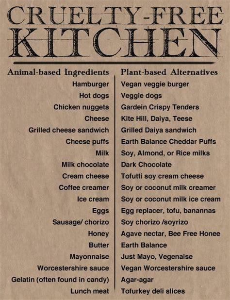 basic grocery list ideas  pinterest kinds