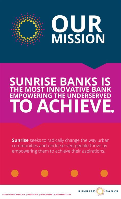 most innovative banks 17 best images about a glance at impact multiplied on
