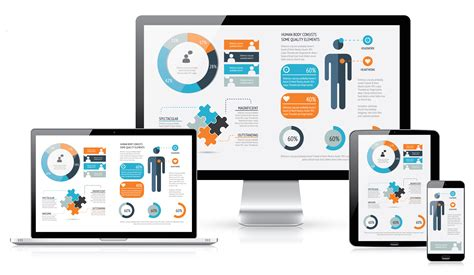 responsive website layout responsive web design prevent potential sales loss with a