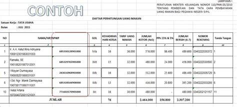 contoh format gaji honorer info gaji dan apbn unud format daftar uang makan terbaru
