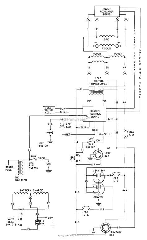 predator 8750 generator 12 volt wiring diagram wiring
