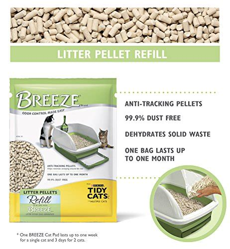Cat Litter System Canada - purina tidy cats litter system starter kit 1