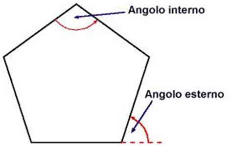 somma angoli interni di un poligono angoli matematicamente