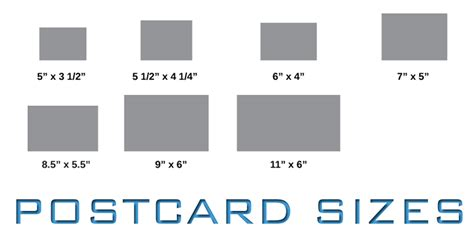 Postcard Size Dimensions Photoshop