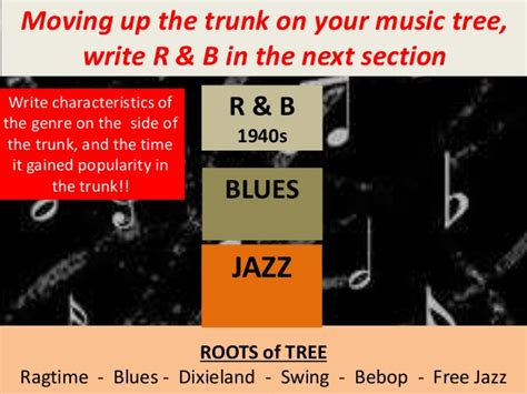 characteristics of swing jazz music rooted in jazz