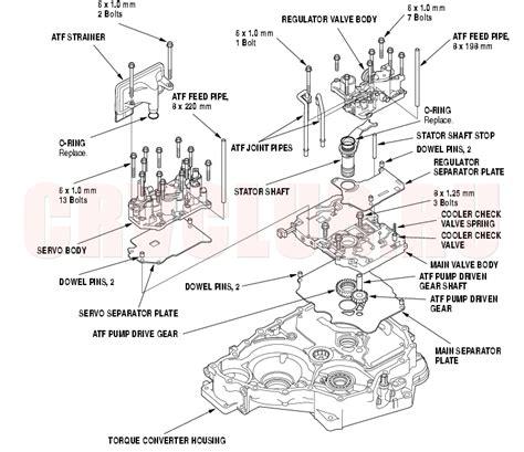 transmission control 1992 honda civic electronic valve timing 1999 honda civic automatic transmission diagram html imageresizertool com
