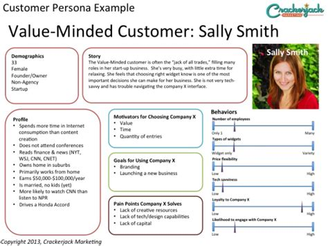 customer persona template 55 a b testing best practices every marketer should