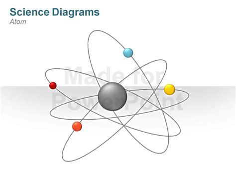 scientific diagram image gallery science diagrams