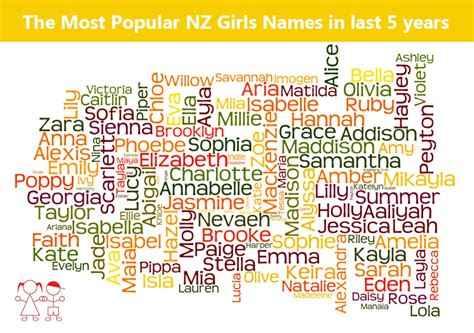 the most popular baby names in new zealand 2014