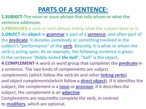 parts of a parts of speech parts of a sentence