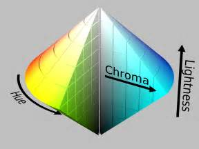 hsl color file hsl color solid dblcone chroma gray png wikimedia