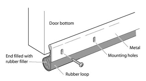 soundproof bedroom door the cheapest and easiest diy soundproof bedroom door