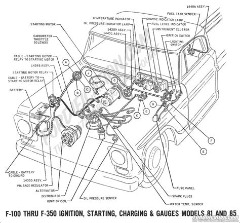 1972 ford f100 ignition switch wiring diagram wiring