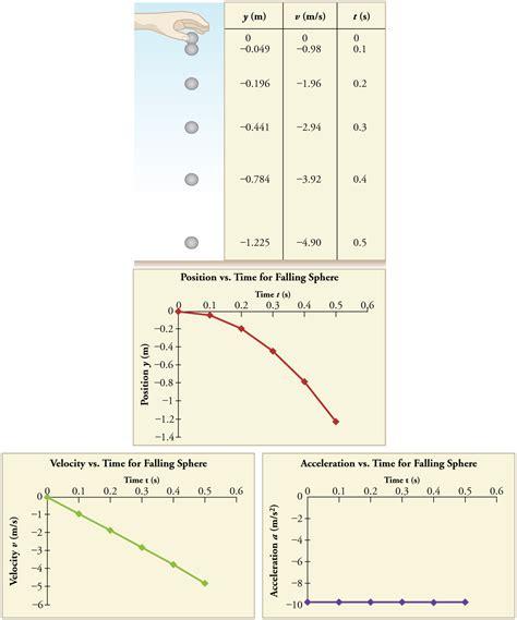 do resistors constant resistance do resistors constant resistance 28 images experiment comparing speeds of two nerve fiber