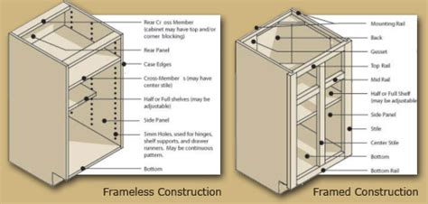 frameless kitchen cabinet plans framed vs frameless cabinet construction kitchen and