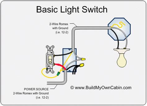 how to install a new light switch wiring diagram schemes