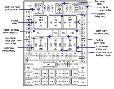 Ford F 150 Fuse Panel Diagram Detailed Schematic Diagrams