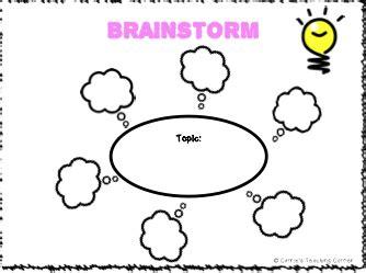 brainstorm template carrie s teaching corner writing process for beginner writers