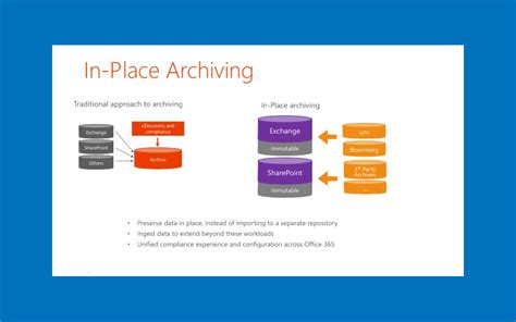 Office 365 In Place Archive In Place Email Archiving Comstat Ruthin Wales
