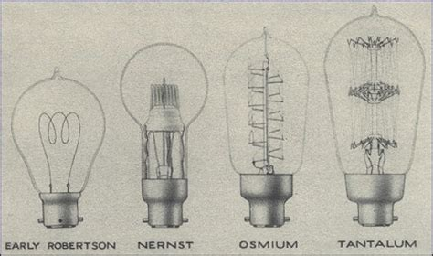 Light Bulb History by Image Gallery Light Bulb History