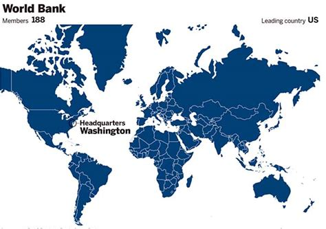 who owns the world bank cooperation not competition china us focus