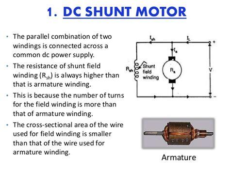 compound dc motor wiring diagram dc compound motor