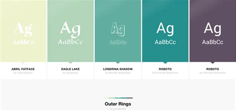 Palettab Chrome Extension Serves Up Color Themes and Fonts