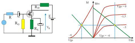 transistor fet polarisation composants de base polarisation automatique