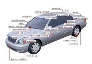 Electric Car Parts Names Parts Of A Car Estudando Ingl 234 S Cars