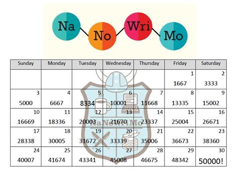 Calendar Count Nanowrimo Word Count Calendar By Mysticmoonchronicles