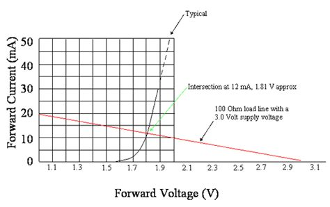 resistor time test arduino voltage drops and current for led electrical engineering stack exchange