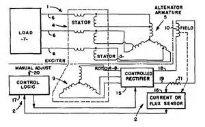 variable voltage for self excited self regulated synchronous alternator patent 0081904