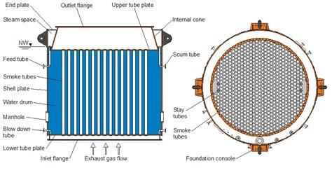 design washout definition exhaust gas economiser archives marine engineering study