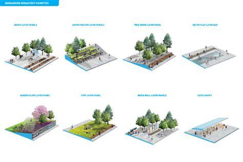Landscape Architecture Concept Diagrams Curating The Common Lviv Ukraine Atlas Lab 171 World