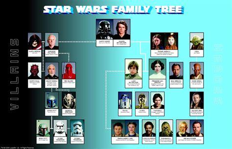 wars family tree wars photo 10167940 fanpop