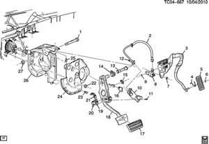 Reset Service Brake System 2005 Tahoe Gm 3 8 V6 Engine Gm Free Engine Image For User Manual