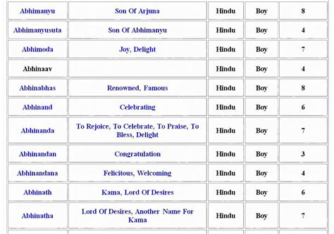 indian baby names boy names starting from j page 17 www image gallery indian boy names