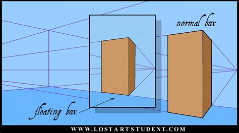 how to draw a house 2 awesome and easy way for everyone how to draw a 2 point perspective room