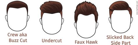 different hair cuts for head shapes men hairstyles for men with an oblong face shape