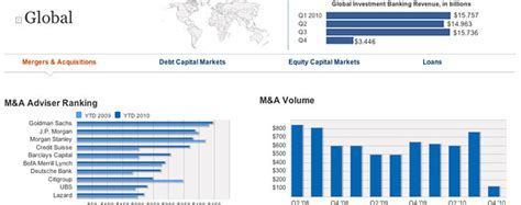 stanley investment banking groups stanley investment banking america
