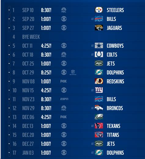 printable schedule for new england patriots patriots schedule 2015 printable calendar template 2016