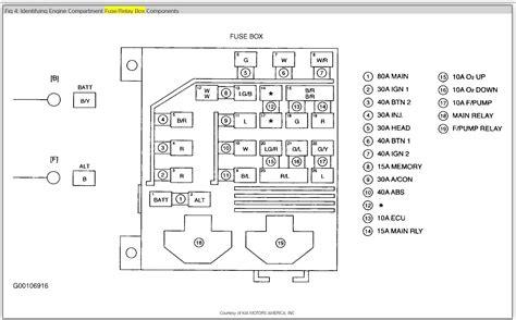 wiring diagram for 2006 kia sportage fan 40 wiring