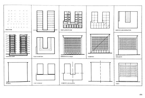 Historic Floor Plans architectural ruminations march 2013