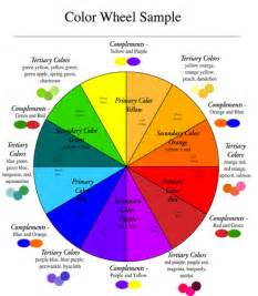 what color does purple and yellow make using complements to create depth and saturation