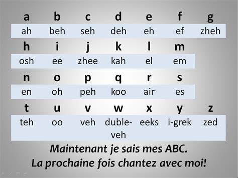 Letter Pronunciation cah spearfish 1 tue wed september 11 12 2012